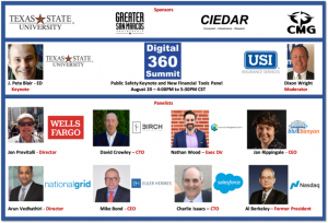 Digital 360 Summit: Public Safety Keynote & New Financial Tools Panel. Panelists from Texas State University, Wells Fargo, Birch Construction Progress Coalition, Blu Banyan, national grid, Euler Hermes, Salesforce, and Nasdaq.