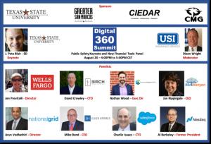 Digital 360 Summit: Public Safety Keynote & New Financial Tools Panel. Panelists from Texas State University, Wells Fargo, Birch Construction Progress Coalition, Blu Banyan, national grid, Euler Hermes, Salesforce, and Nasdaq.